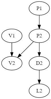 Basic Markov chain properties, with coupling